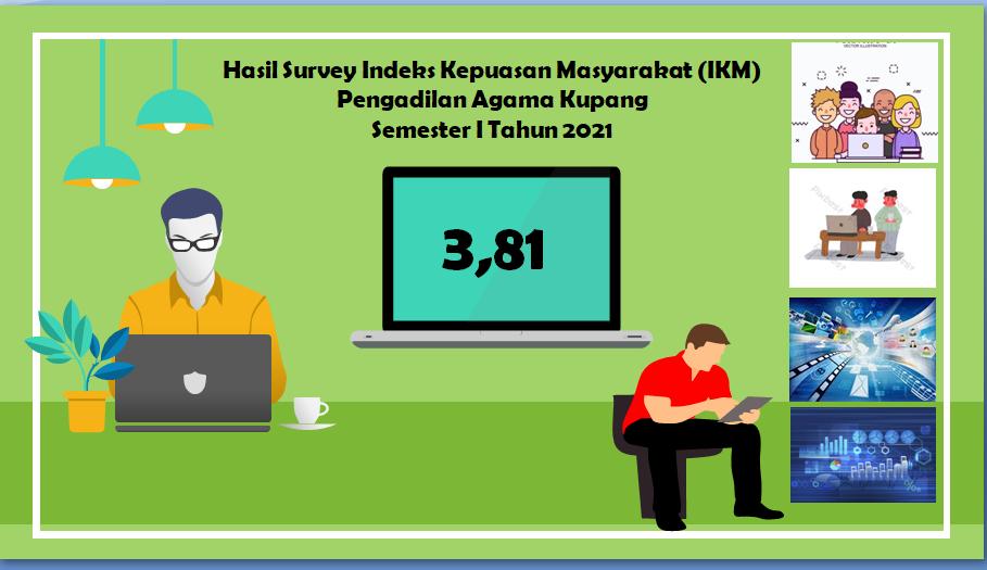 Hasil Survey Kepuasan Masyarakat Semester I Tahun  2021
